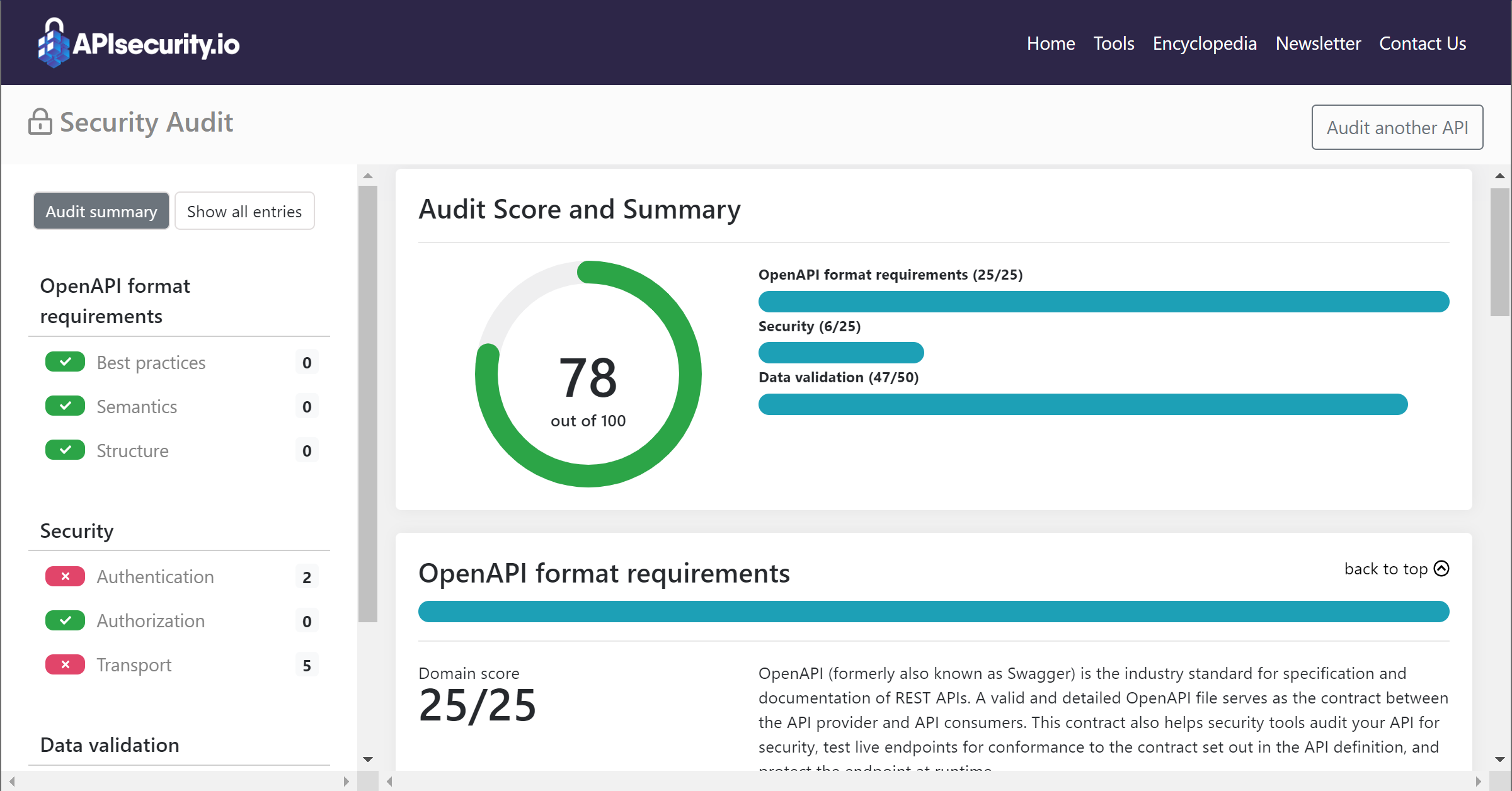 Summary of API contract security audit: OpenAPI format requirements, security, data validation